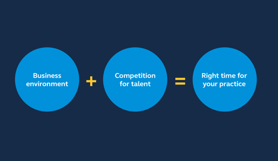 business-environment-plus-competition-for-talent-equals-right-time-for-your-practice-image.jpg